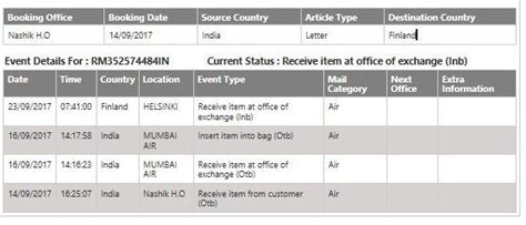 What does 'receive item in office of exchange (inb)' mean