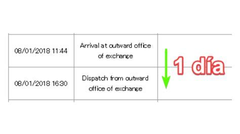 Dispatch from outward office of exchange japan post   all